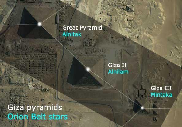 Kedudukan Piramid Giza Berdasarkan Bintang Orion