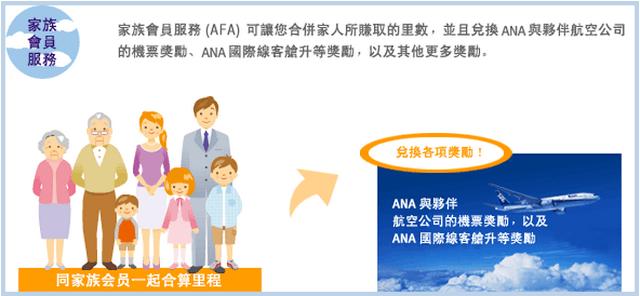 ANA家族計畫