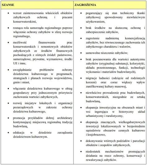 Diagnoza - cz.2