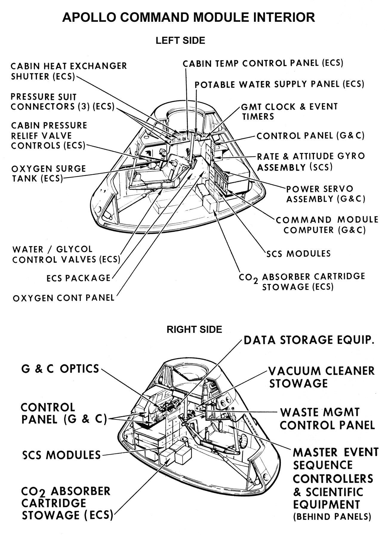 Apollo 11 4 Les Constructions Blogoude