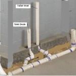 Plumbing Diagram Basement Rev
