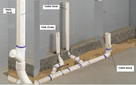 Plumbing Diagram Basement Rev