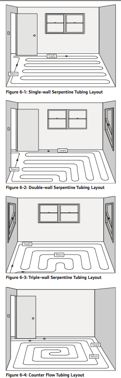 Radiant Pipe Layout Types