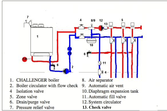 Challenger Boiler System Piping for Install 3rd drawing