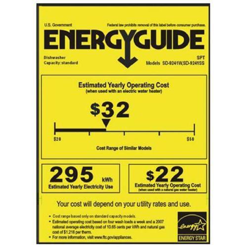 SPT Dishwasher Energy Guide
