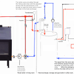 Dibble Fireplace Boiler Piping-10