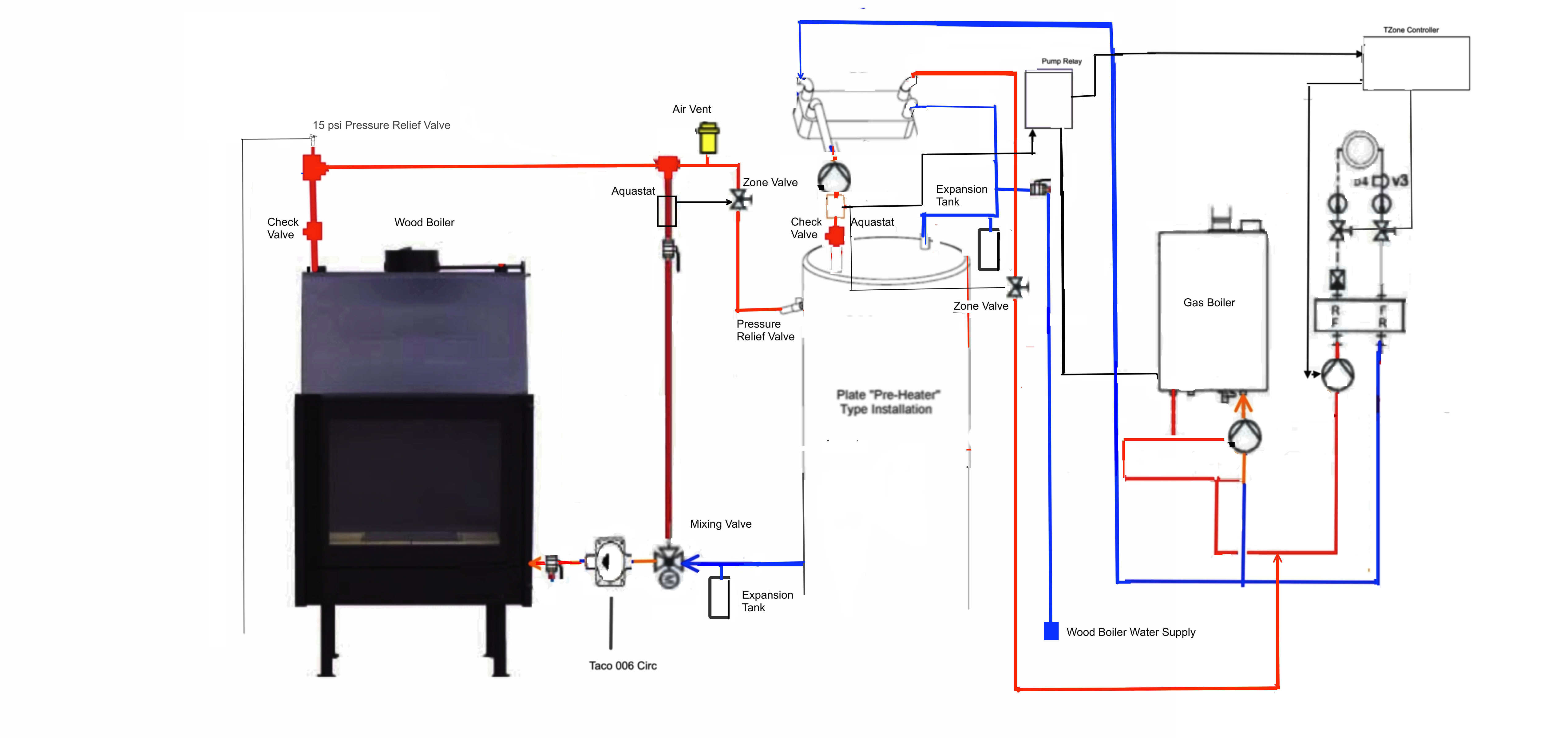 Wiring Plan for Fireplace Boiler | Twinsprings Research Institute | Grundfos Boiler Wiring Diagram |  | Twinsprings Research Institute