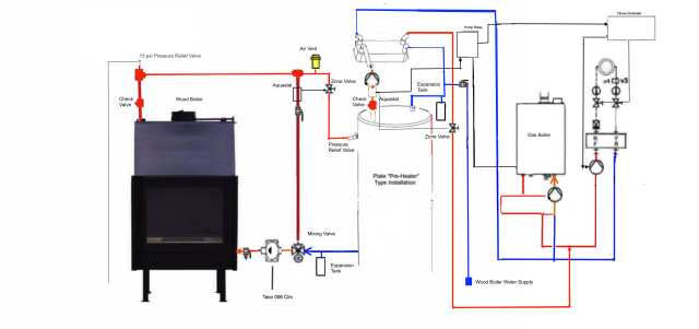 Dibble Fireplace Boiler Piping-15 Revised