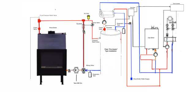 Dibble Fireplace Boiler Piping-15_sm
