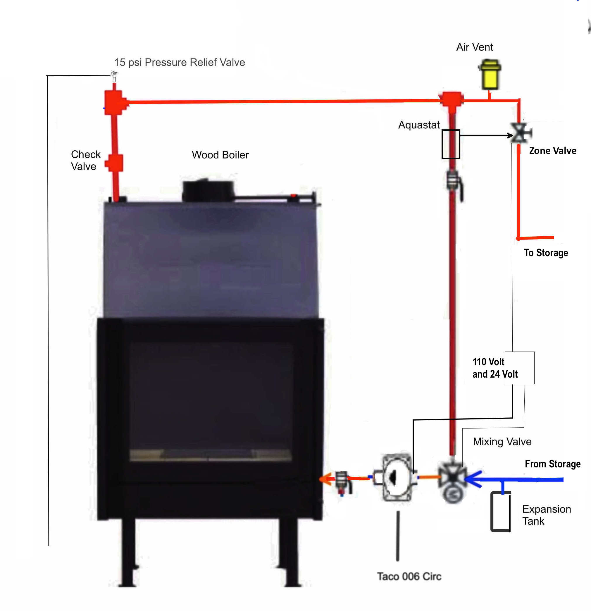 Wiring Plan For Fireplace Boiler Twinsprings Research Institute Diagram Fp