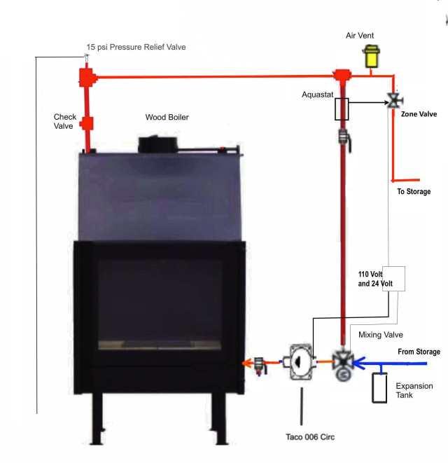 FP Boiler Wiring