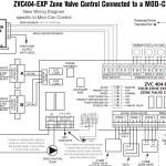 Zone Control with Mod-Con pump control