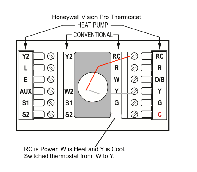 Thermostat Wiring
