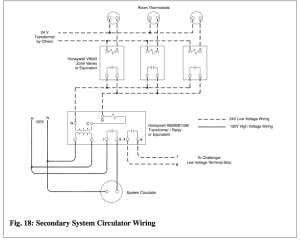Boiler Wiring Fix | Twinsprings Research Institute