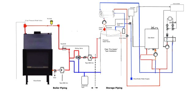 Dibble Fireplace Boiler Piping-18