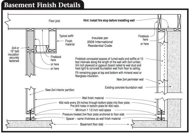 Basement Finish Detail