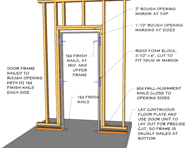 DOOR_FRAME_SET_IN_FLOATING_WALL
