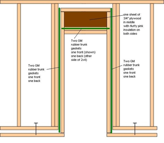Floating wall door framing 2