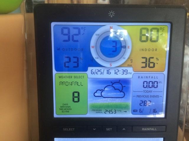 Daytime temperature