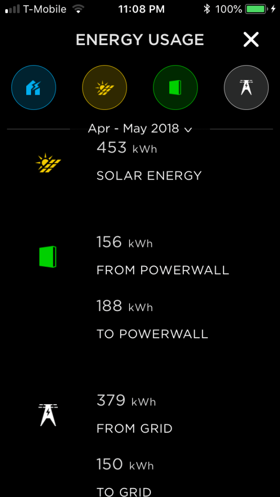 Tesla App Data