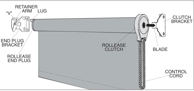 Rollease Installation