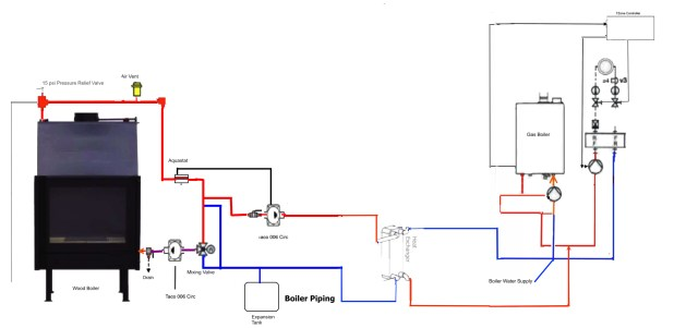 Dibble Boiler Piping-21 without storage tank