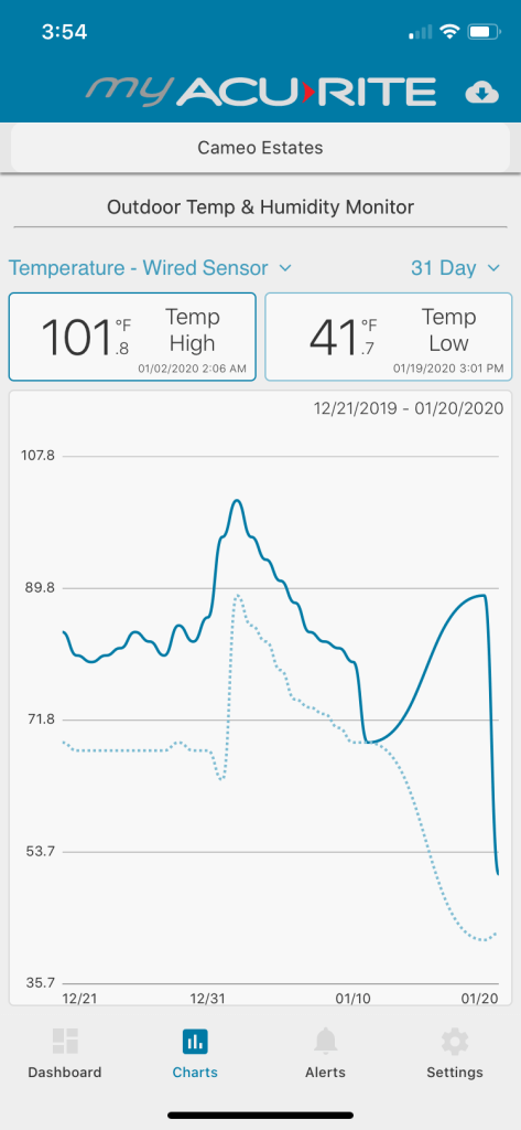 31 day wired temperature sensor