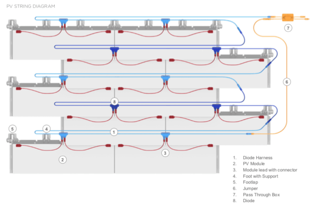 Solar Roof Tile Wiring Harness