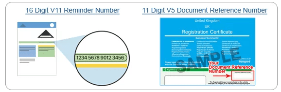 In Order To Renew Your Tax On The Government Website You Will Need Either 16 Digit Reference Number From Disc Renewal Letter V11 Or 11