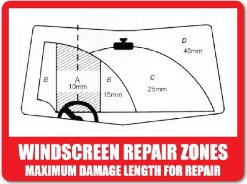 MOT windscreen damage zones