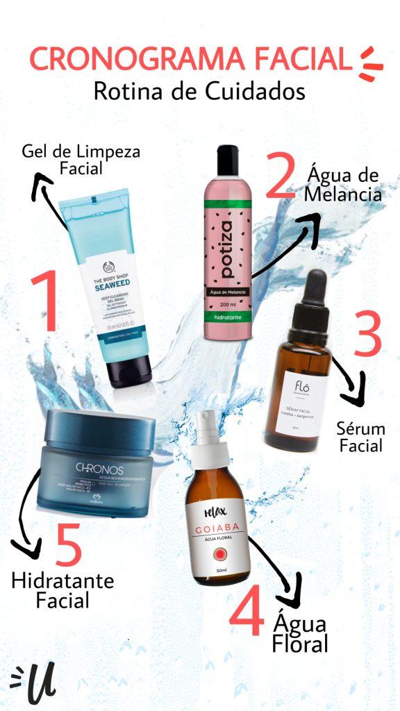 Cronograma Facial UAUBox