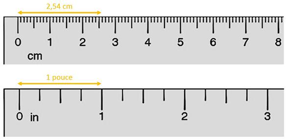 convertisseur mesure cm en inch gallery