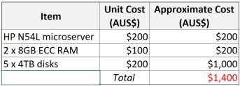 Sketch - N54L build cost