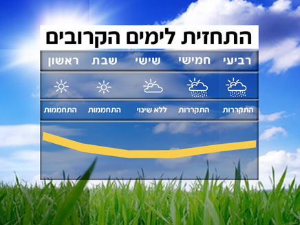 תחזית מזג האוויר