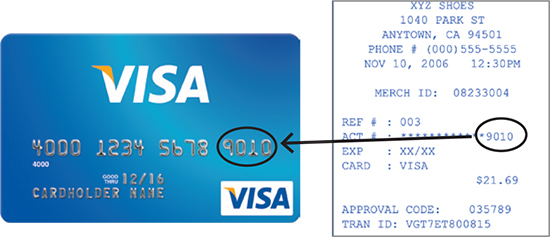 Bank Routing Number On Debit Card