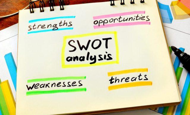 Ilustrasi Format Analisis SWOT untuk Bisnis