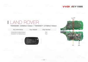 VVDI KEY Tool Remote Unlock Wiring Diagramall here |Car