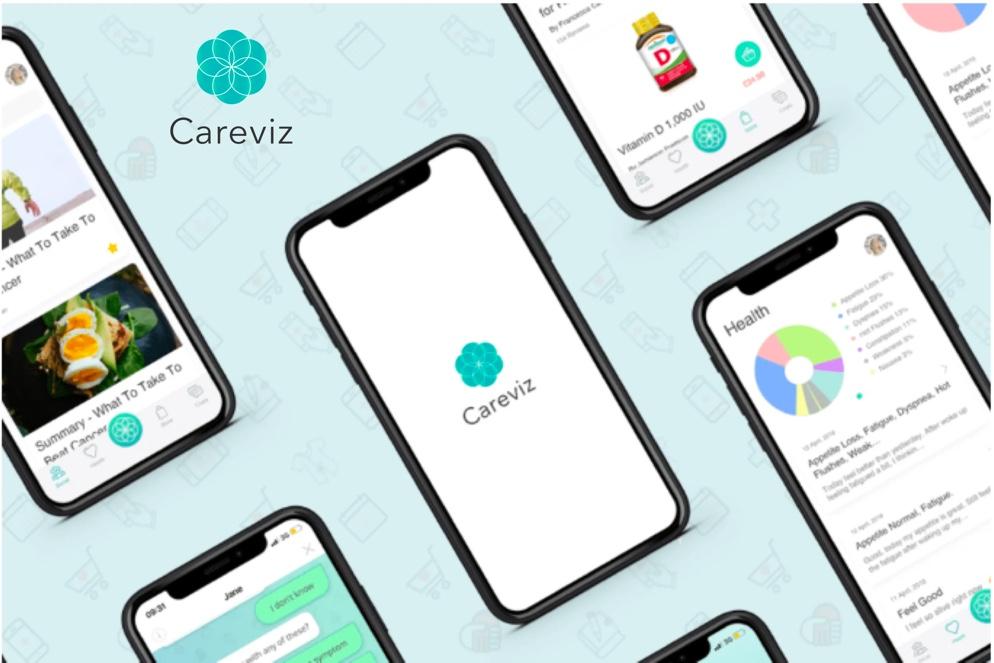 Careviz launch story