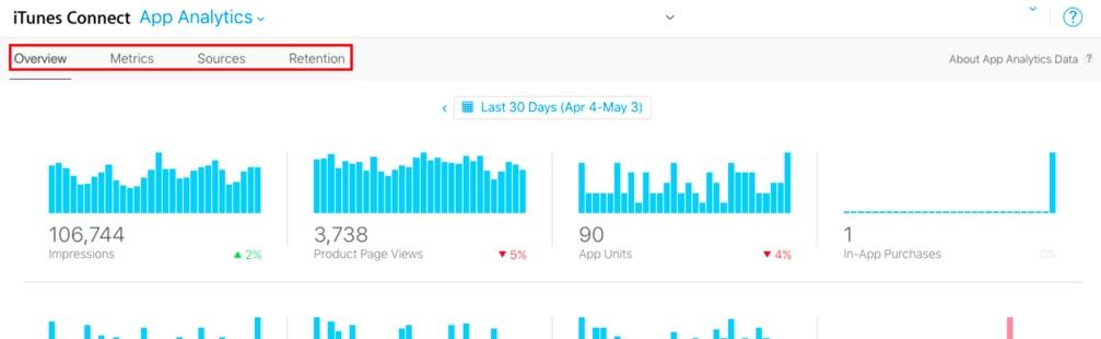 Apple's analytics for your iOS app startup screenshot