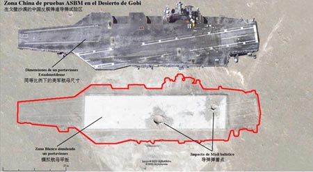 China's sequestration mostly involves disposing of excess DF-21D's into carrier-shaped holes in the desert.