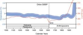 orbis-spike