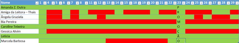 resultado_top_novembro