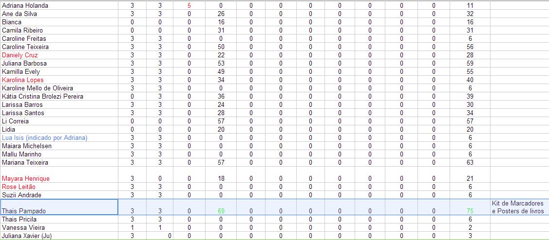 lista_participantes_gincana