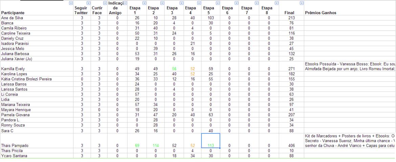 etapa6_participantes