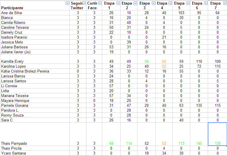 participantes_7