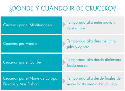 donde_cuando_ir_de_cruceros_vayacruceros