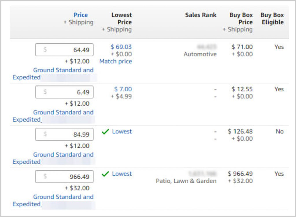 Check Amazon Buy box eligibility
