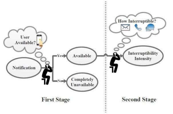 moviles-comportamiento-MediaTrends