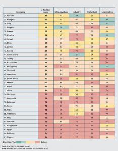 Таблица с класация