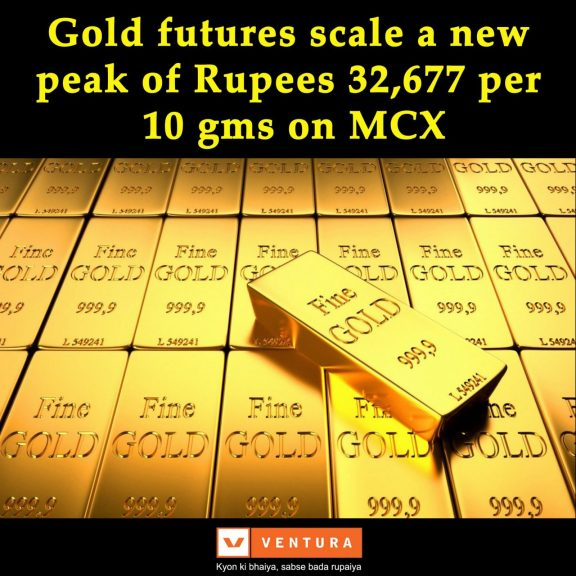 Gold futures scal a new peak_2708